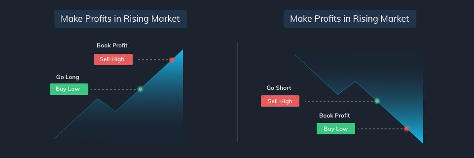 ravencoin btc tradingvisualizza