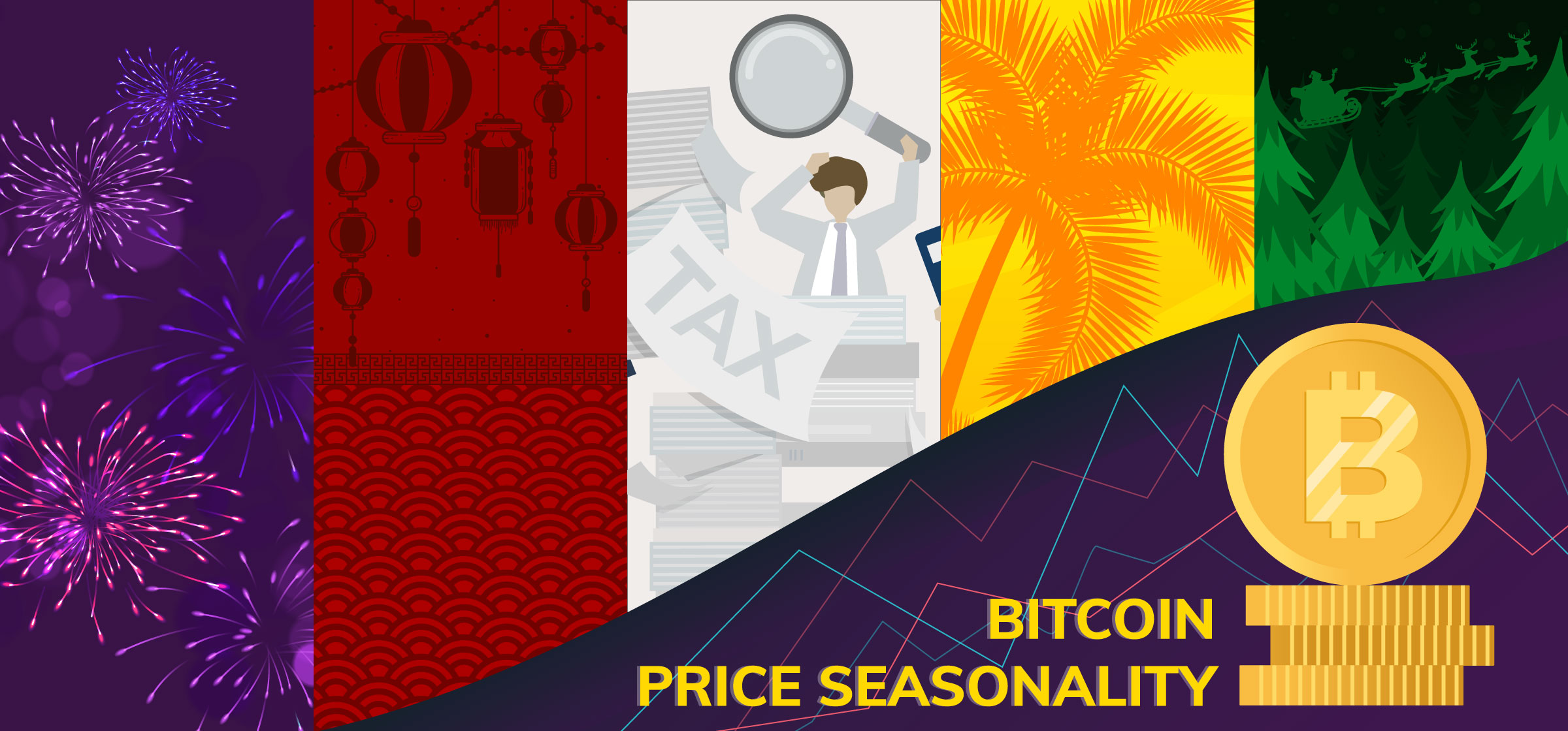 seasonality in bitcoin prices