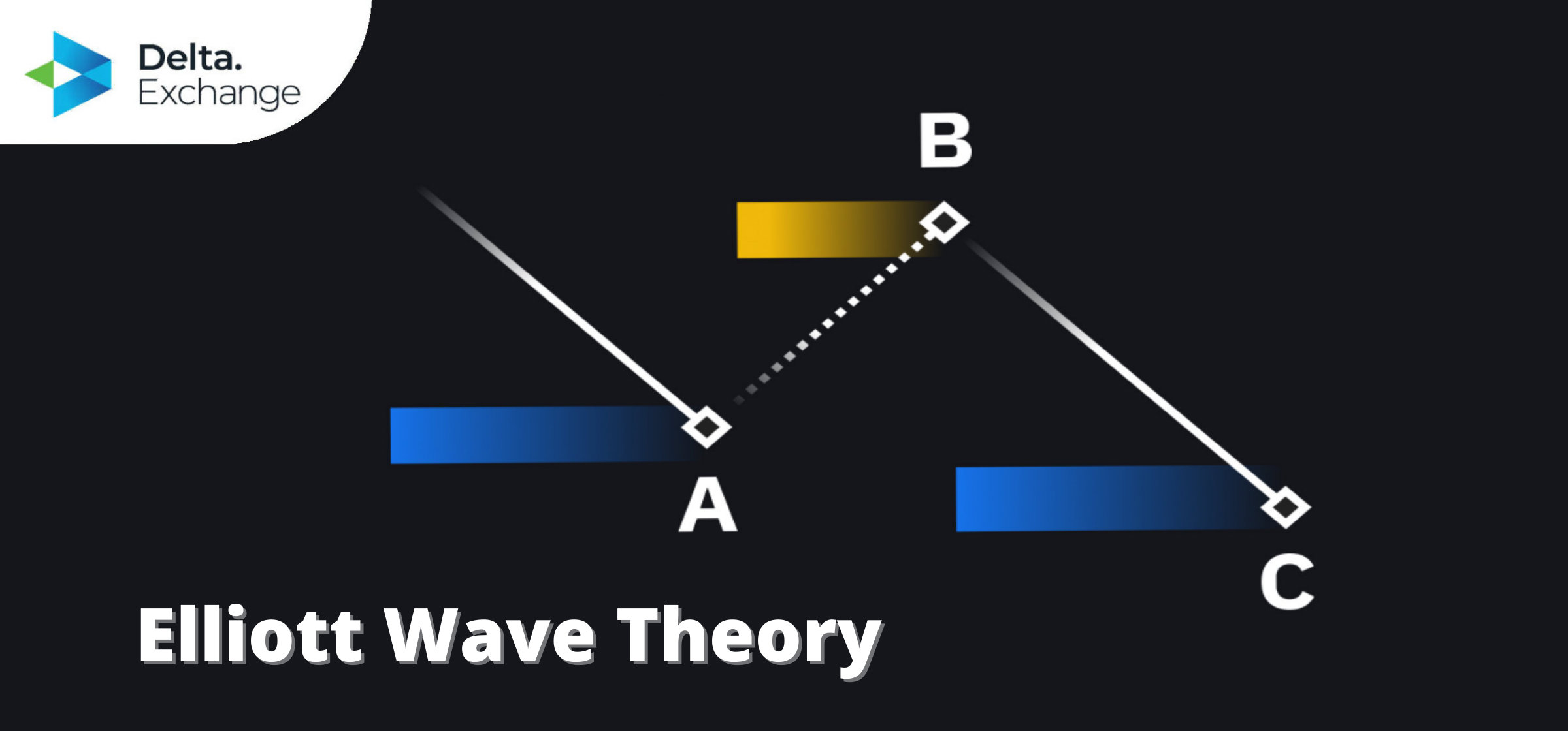 what is elliott wave theory